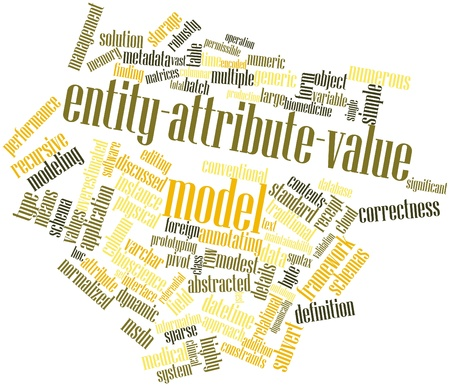 Abstract word cloud for Entity-attribute-value model with related tags and terms Stock Photo - 16632823