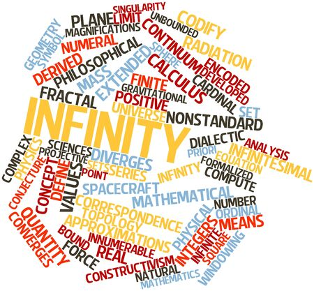 encoded: Abstract word cloud for Infinity with related tags and terms