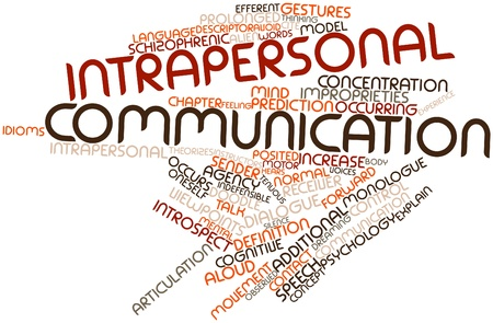 voices: Abstract word cloud for Intrapersonal communication with related tags and terms
