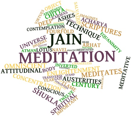 Abstract word cloud for Jain meditation with related tags and terms