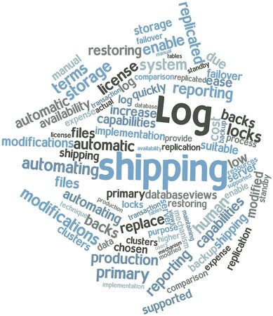 replicated: Abstract word cloud for Log shipping with related tags and terms Stock Photo