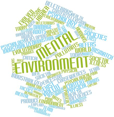 argued: Abstract word cloud for Mental environment with related tags and terms