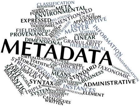 metadata: Word cloud astratto per metadati con tag correlati e termini