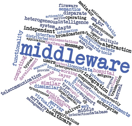 middleware: Abstract word cloud for Middleware with related tags and terms Stock Photo