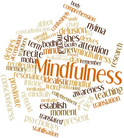 Abstract word cloud for Mindfulness with related tags and terms