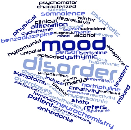 somnolence: Abstract word cloud for Mood disorder with related tags and terms Stock Photo