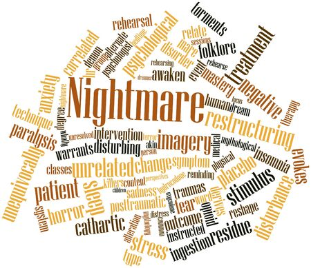 unrelated: Abstract word cloud for Nightmare with related tags and terms