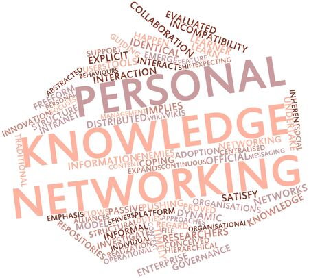 ongoing: Abstract word cloud for Personal knowledge networking with related tags and terms