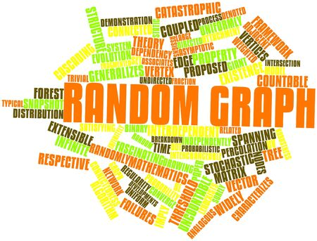 imply: Abstract word cloud for Random graph with related tags and terms