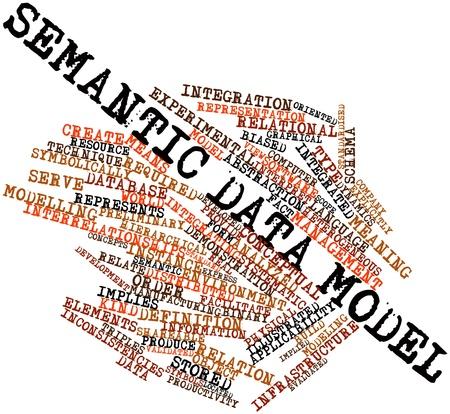 biased: Word cloud astratto per Semantic modello di dati con tag correlati e termini Archivio Fotografico