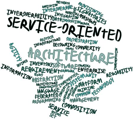 Abstract word cloud for Service-oriented architecture with related tags and terms