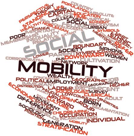 concerted: Abstract word cloud for Social mobility with related tags and terms Stock Photo