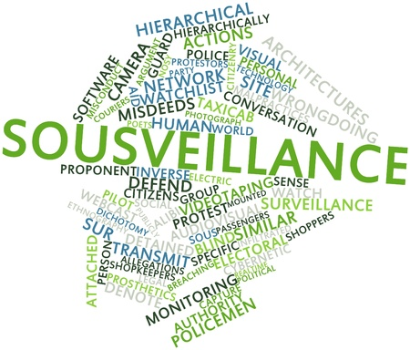 Abstract word cloud for Sousveillance with related tags and terms