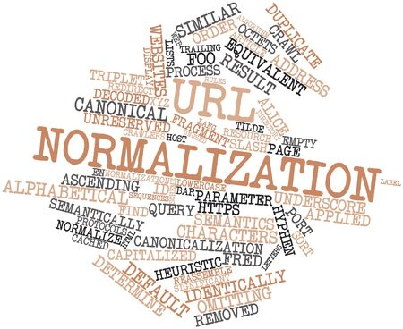 canonical: Abstract word cloud for URL normalization with related tags and terms
