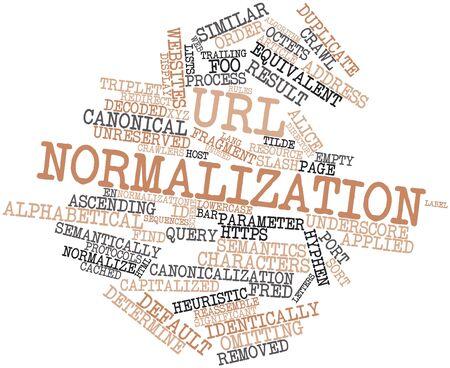 protocols: Word cloud astratto per la normalizzazione URL con tag correlati e termini
