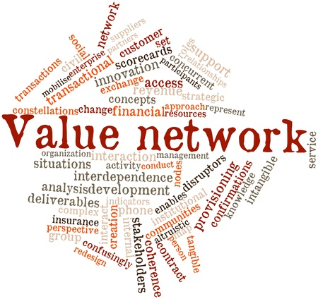 deliverables: Abstract word cloud for Value network with related tags and terms