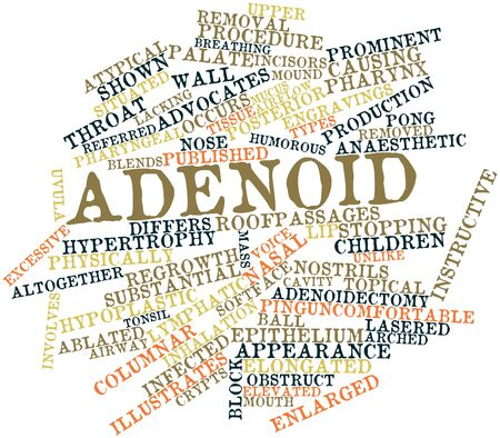 physically: Abstract word cloud for Adenoid with related tags and terms Stock Photo