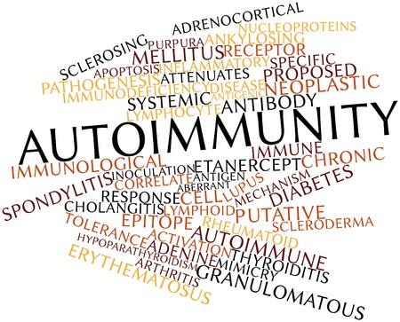 innate: Word cloud astratto per autoimmunit� con tag correlati e termini Archivio Fotografico