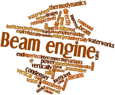 waterworks: Abstract word cloud for Beam engine with related tags and terms Stock Photo