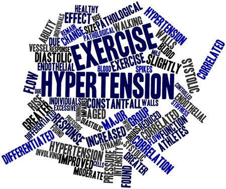 correlated: Abstract word cloud for Exercise hypertension with related tags and terms