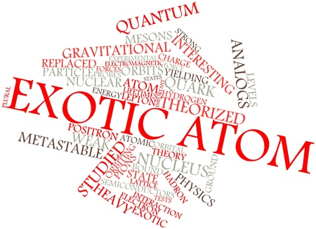 negatively: Abstract word cloud for Exotic atom with related tags and terms