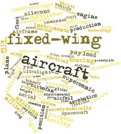 Abstract word cloud for Fixed-wing aircraft with related tags and terms