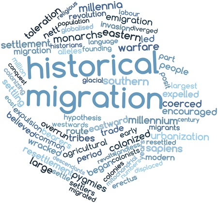 corresponds: Abstract word cloud for Historical migration with related tags and terms Stock Photo