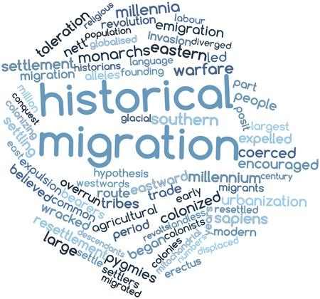 erectus: Nube palabra abstracta para la migraci�n hist�rica, con etiquetas y t�rminos relacionados