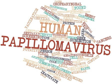 genital: Abstract word cloud for Human papillomavirus with related tags and terms