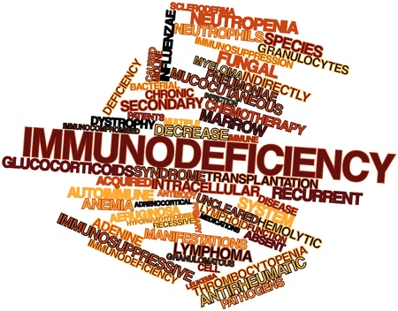 indirectly: Abstract word cloud for Immunodeficiency with related tags and terms
