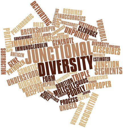 inaccurate: Abstract word cloud for Junctional diversity with related tags and terms Stock Photo