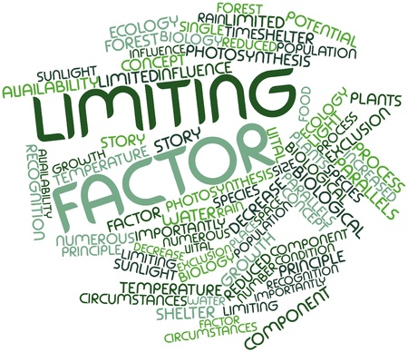 circumstances: Abstract word cloud for Limiting factor with related tags and terms
