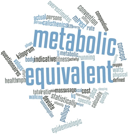 comparable: Abstract word cloud for Metabolic equivalent with related tags and terms Stock Photo