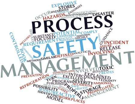 Abstract word cloud for Process safety management with related tags and terms photo