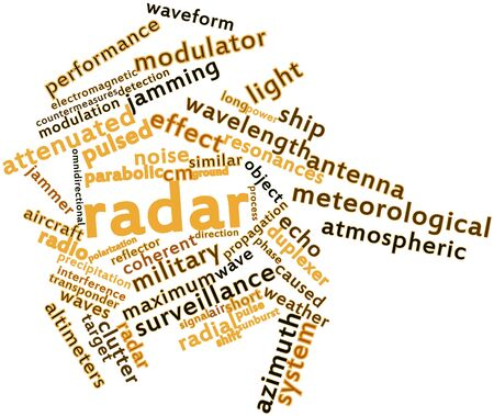 Abstract word cloud for Radar with related tags and terms Stock Photo - 16631675