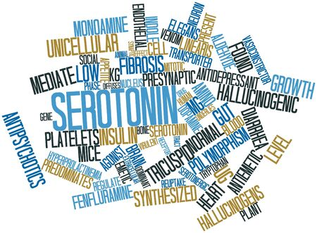 Abstract word cloud for Serotonin with related tags and terms