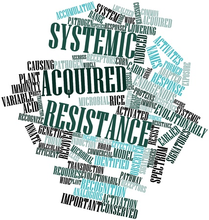 triggers: Abstract word cloud for Systemic acquired resistance with related tags and terms Stock Photo