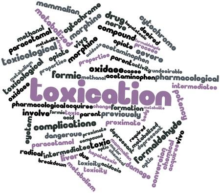 formic: Nube palabra abstracta por intoxicaci�n con etiquetas y t�rminos relacionados