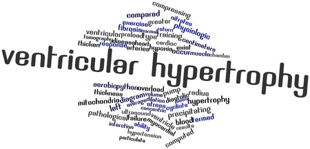 scarring: Abstract word cloud for Ventricular hypertrophy with related tags and terms