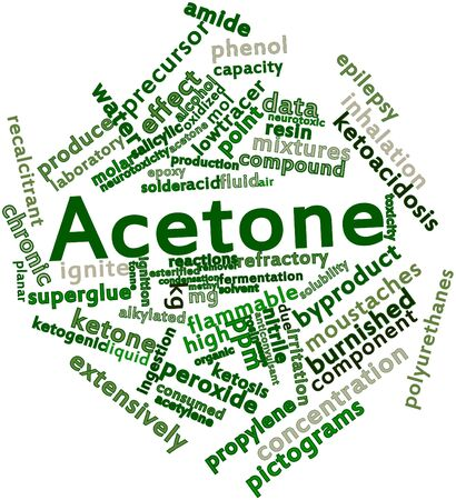 assays: Abstract word cloud for Acetone with related tags and terms