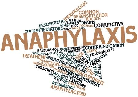 causaba: Nube palabra abstracta para la anafilaxis con etiquetas y t�rminos relacionados