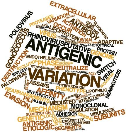 neutralizować: Abstract cloud słowo antygenowych wariacja z powiązanych tagów oraz warunków