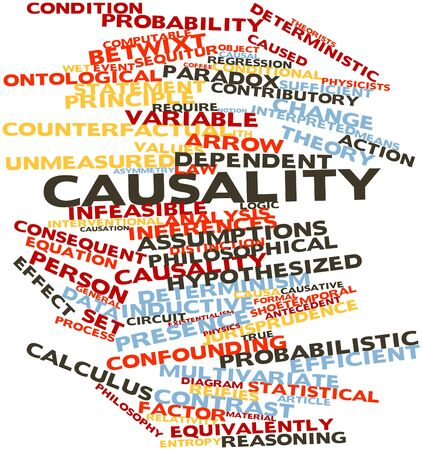 deterministic: Abstract word cloud for Causality with related tags and terms Stock Photo
