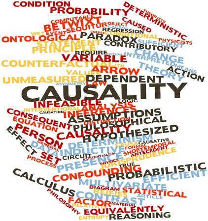 observational: Nube palabra abstracta por causalidad con las etiquetas y t�rminos relacionados