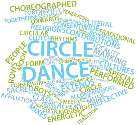 repertoire: Abstract woordwolk voor Circle dans met gerelateerde tags en voorwaarden Stockfoto