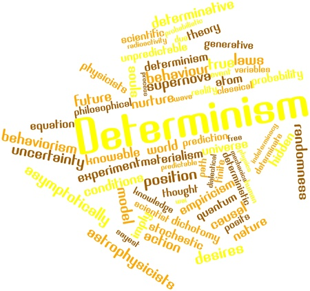 synonymous: Abstract word cloud for Determinism with related tags and terms