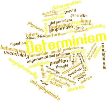 Abstraktes Wort-Wolke für Determinismus mit verwandten Tags und Begriffe