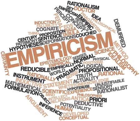positivism: Word cloud astratto per empirismo con tag correlati e termini