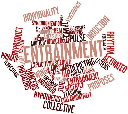 cognicion: Nube palabra abstracta por arrastre con las etiquetas y términos relacionados