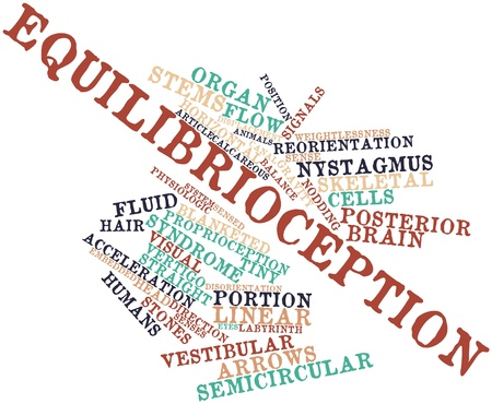 disorientation: Abstract word cloud for Equilibrioception with related tags and terms Stock Photo